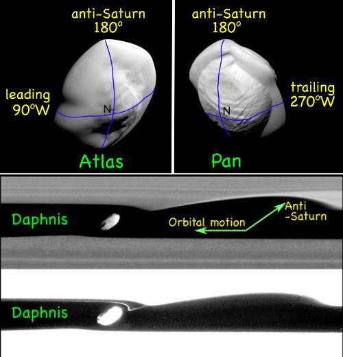 20200726_Quillen-et-al._Atlas-Pan-Daphnis_Fig.1.png.e7313cdd4a7b7a84953d0c53a15e0755.png