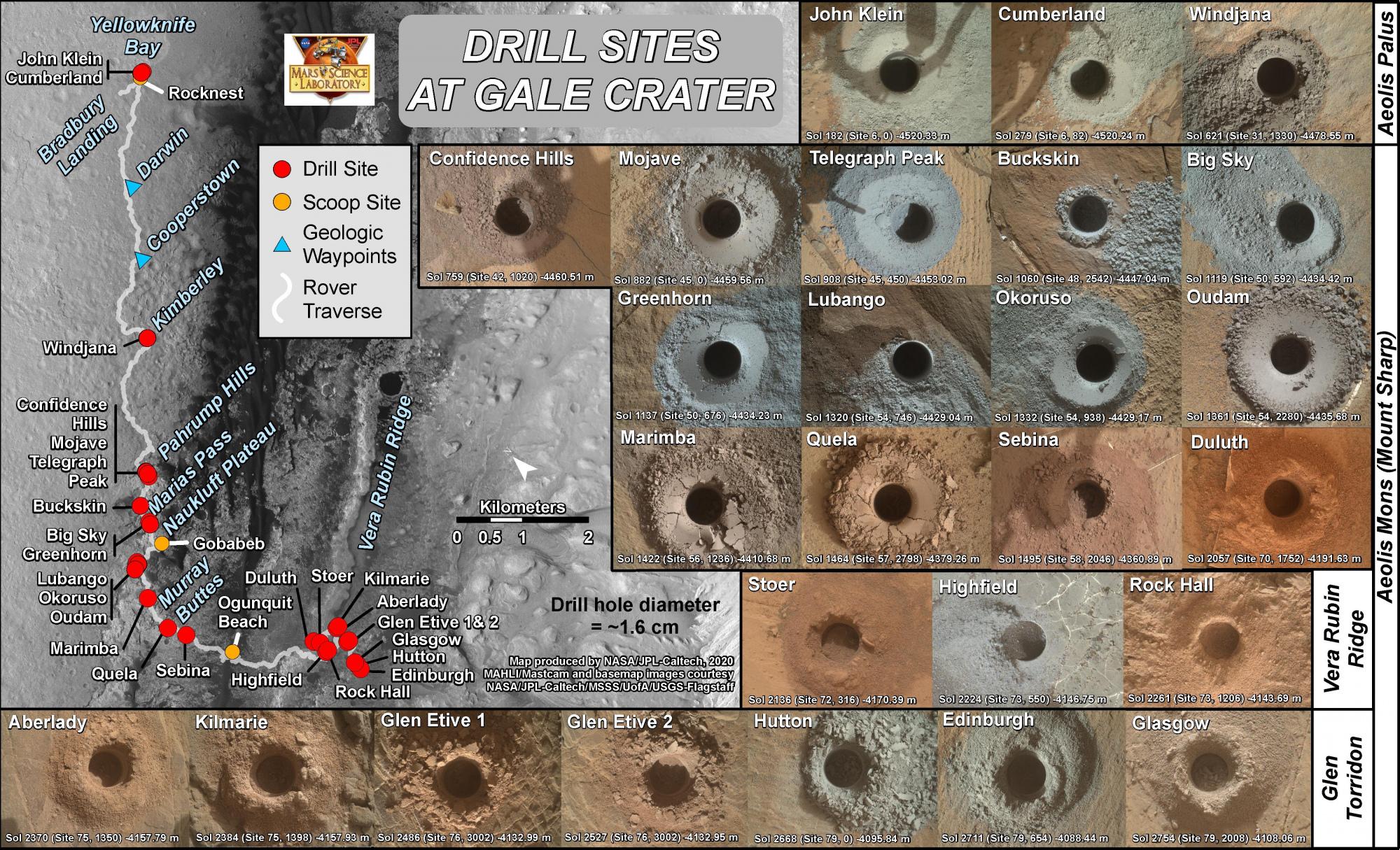drill_holes.thumb.jpg.3ea8ebc8deff8c638fa604bcc1859d40.jpg