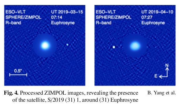 (31)Euphrosyne_S-2019(31)1_VLT-SPHERE-ZIMPOL_Yang_arXiv_2020_Fig.4_ASF.png.5e9264475027e6b853d1b799dbe66704.png