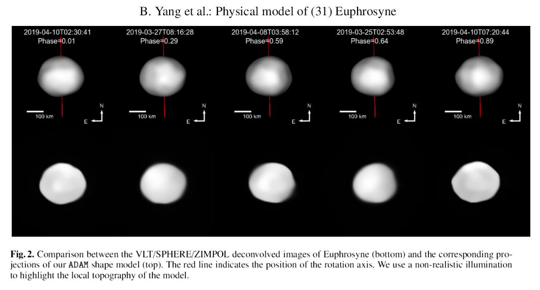 (31)Euphrosyne_VLT-SPHERE-ZIMPOL_Yang_arXiv_2020_Fig.2_ASF.png.62c57ad036831edd6f8bf5171c0c8e02.png