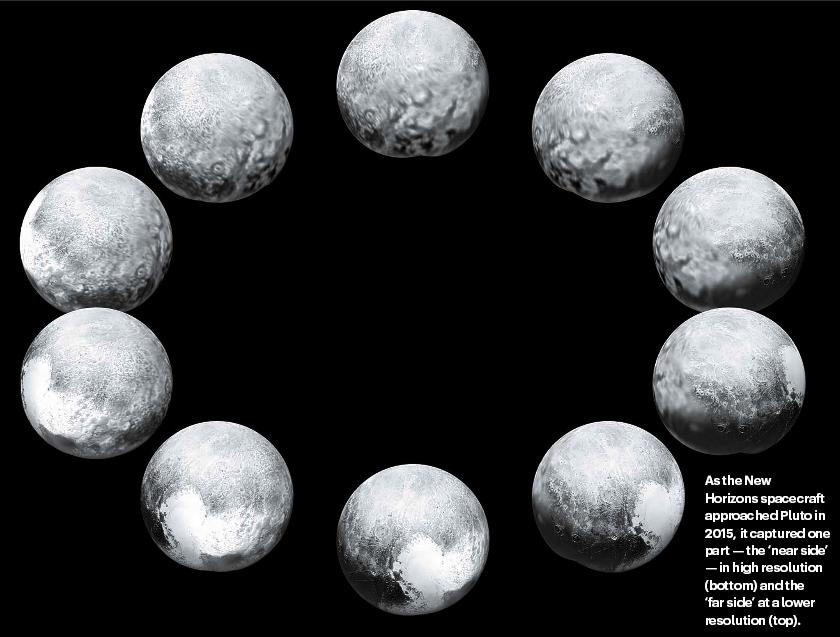 200729_Nature_ShannonHall_Pluto-different-faces.png.269a2411a667f807e6cb0d34f6cffb5d.png