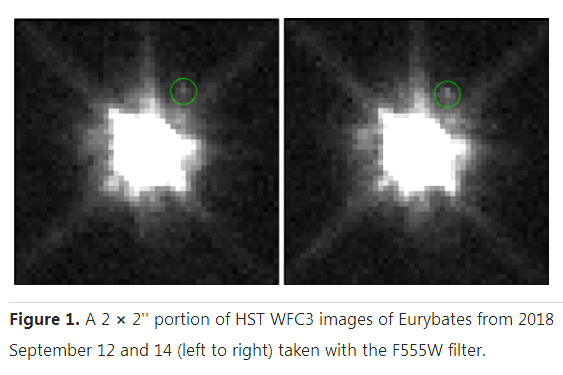 200904_Noll-et-al._Eurybates-sat_Fig.1.png.7cc5b4453c2c83c802c071ea0866526b.png