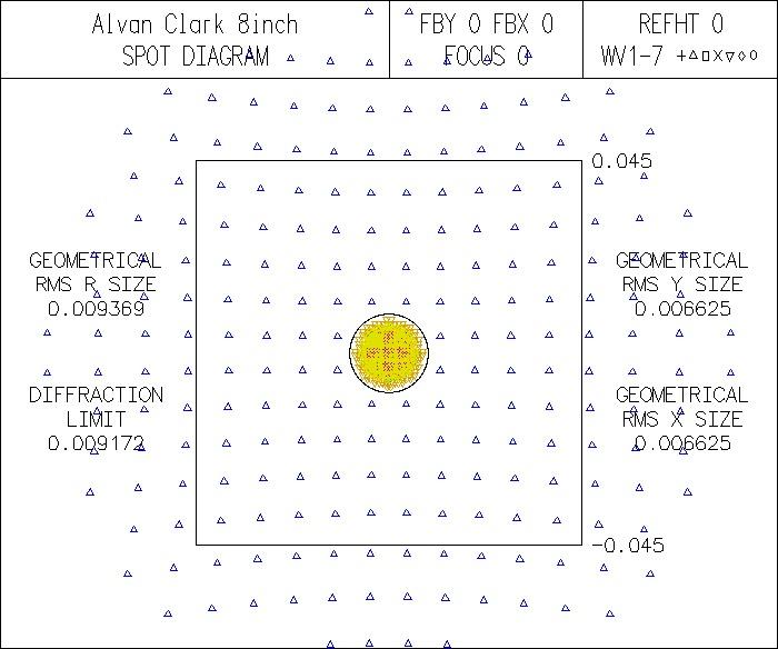 Clark-Oii-Halpha-Moon.jpg.fd5e49a89320caf2b3a3c44acc5bbc93.jpg