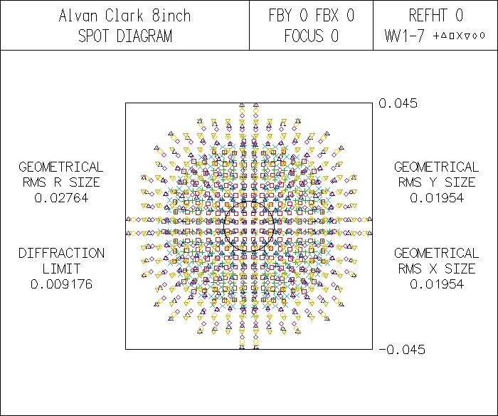 Clark-Oii-Halpha.jpg.db78bf8f99c84ae9cb1b3bf69eb08d1f.jpg