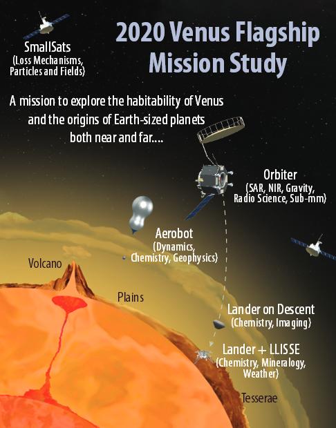 Venus-Flagship-Mission-Decadal-Study_2020-08-08_1.png.a75f4140ac706aa080803e01de672c80.png