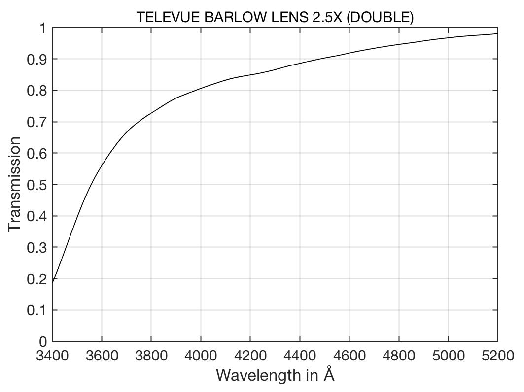 _TRANS_BARLOWTELEVUE25_SIMPLE.png.3f7c6b8b323ba6cc4a0ee4ccc6a0d8bc.png