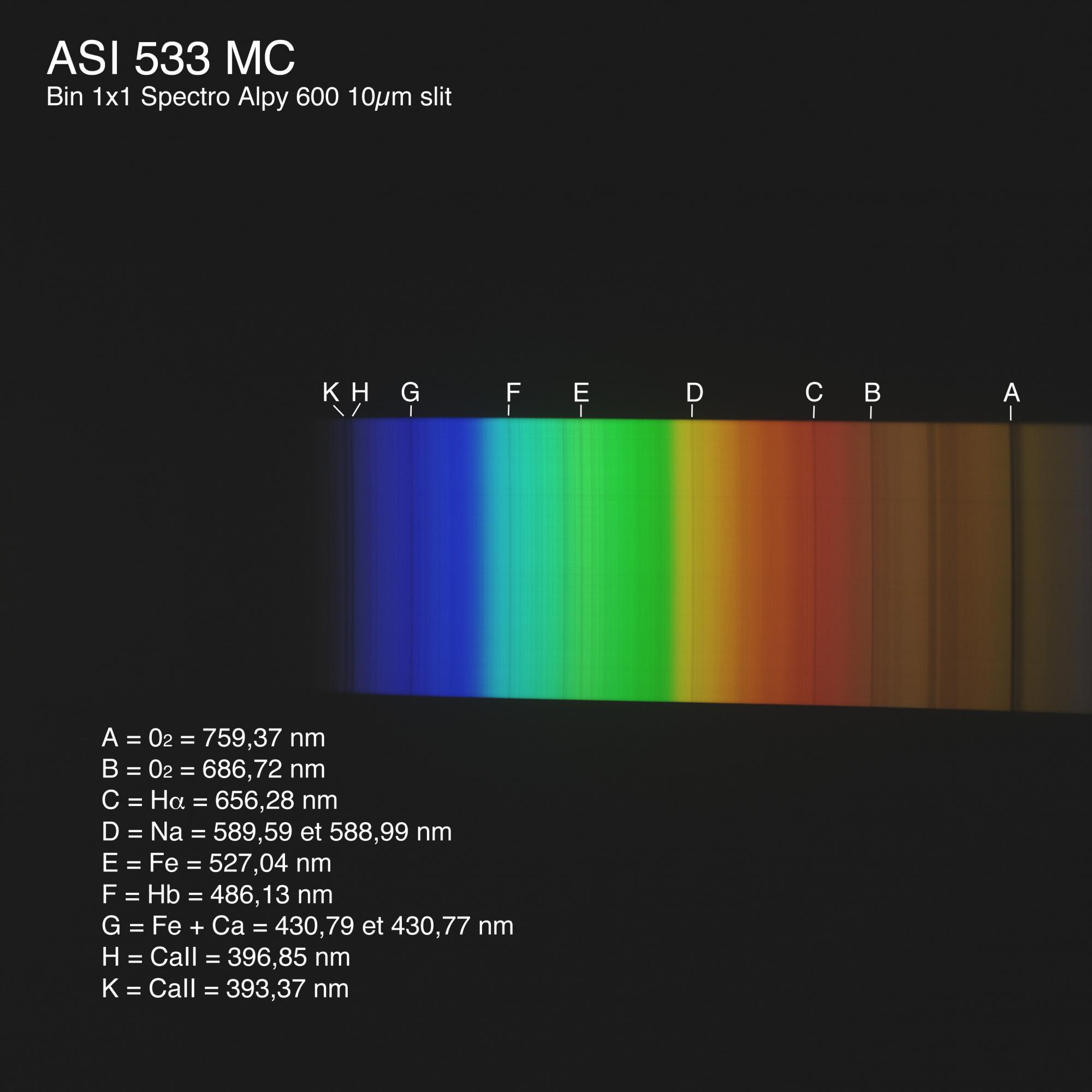 5f8b1389dc878_ASI533MCspectresolaire.thumb.jpg.654f052943b8bfb63af1fd7e29d13b23.jpg