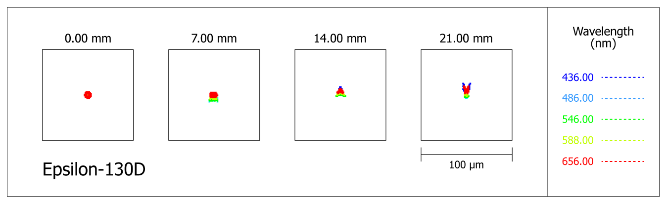 Epsilon-130D-spots.png
