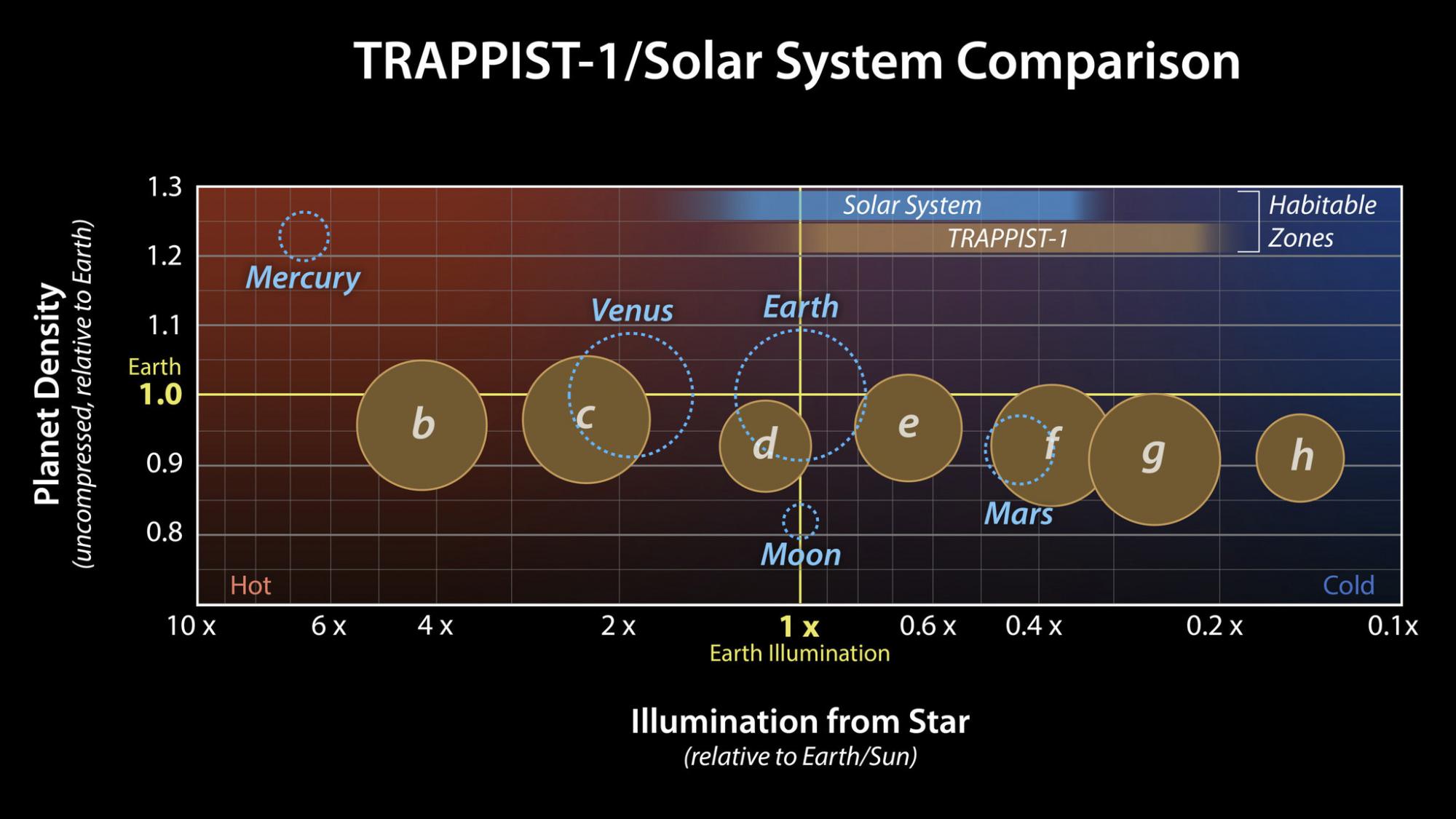 1855_T-1_comparisons.jpeg