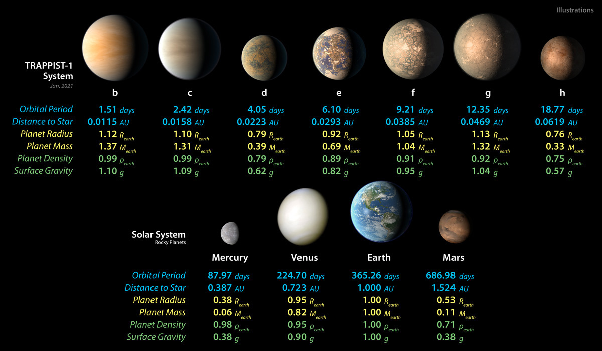 1857_planet_properties.jpeg