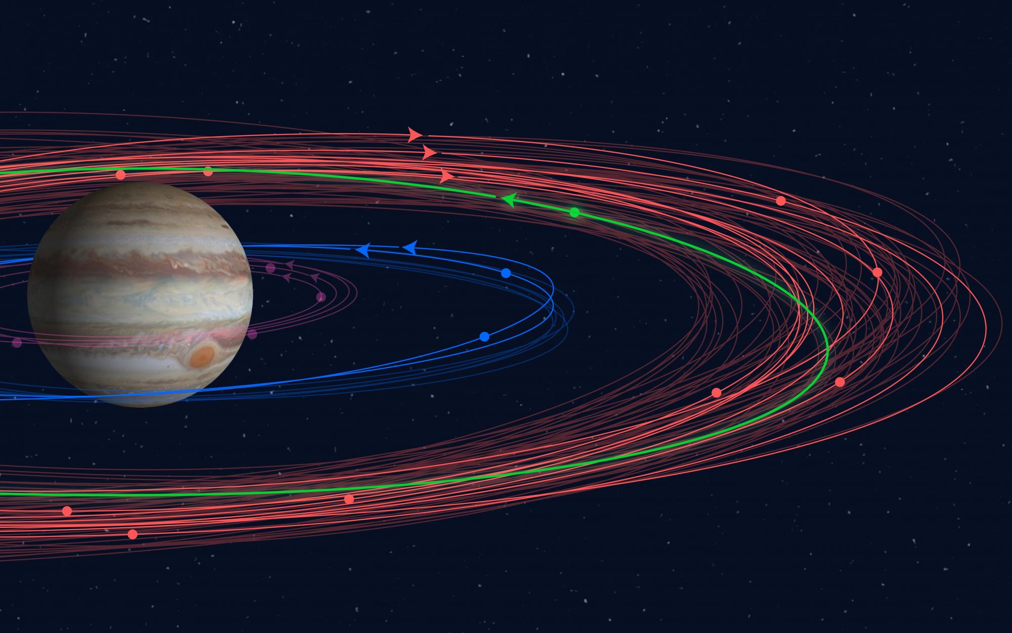 jupiter moons orbit.jpg