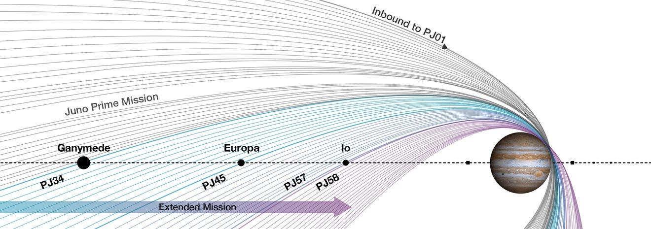 Juno extension.jpg