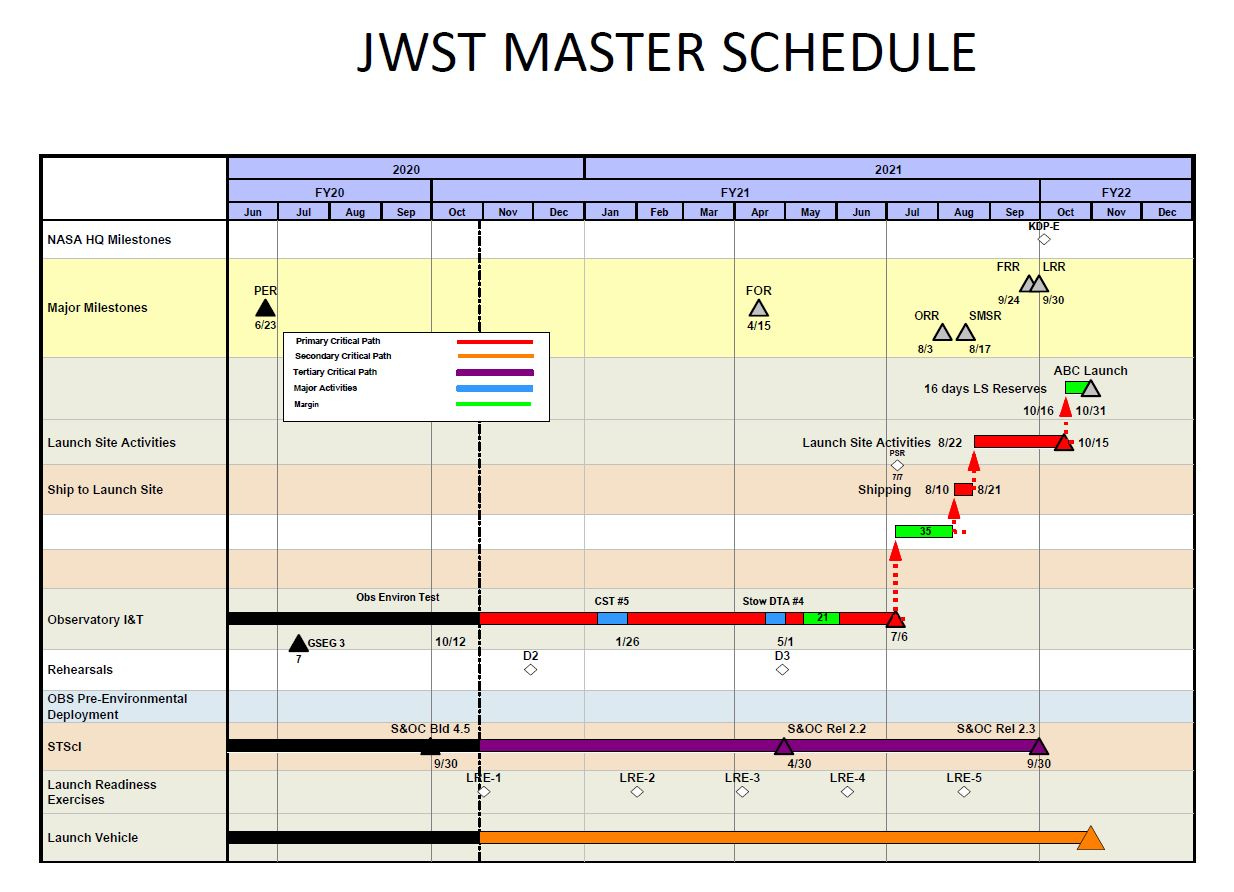 JWST2.JPG