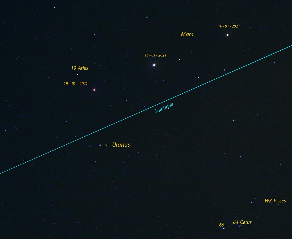 Mars-Uranus_10-1-2021_15-1-2021-19-1-2021_red.jpg