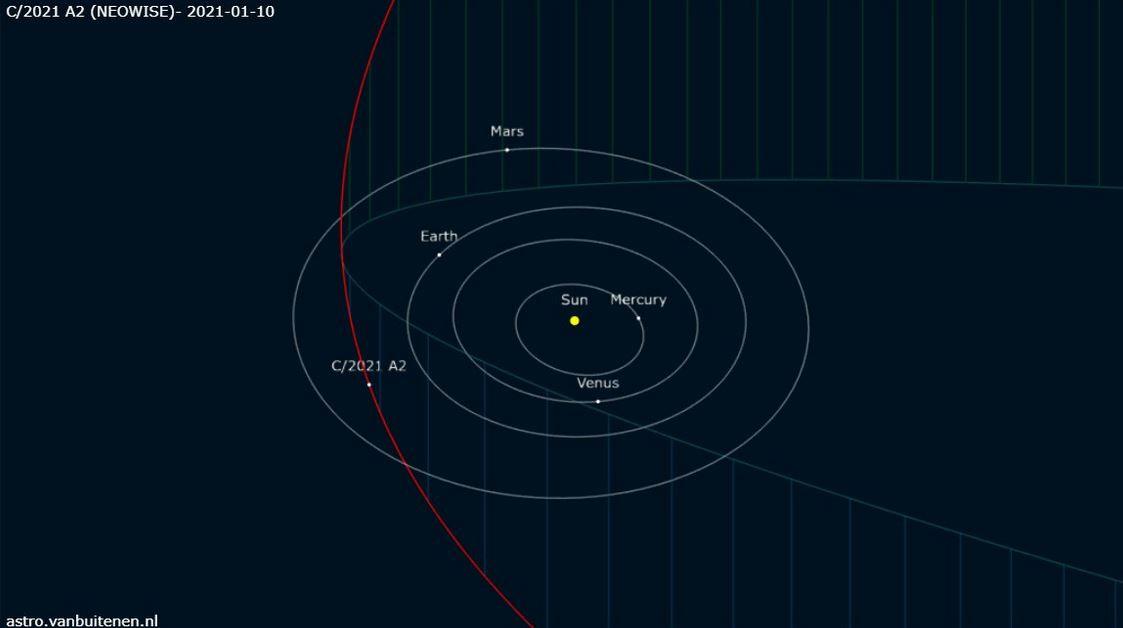 Neowise-orbite.jpg