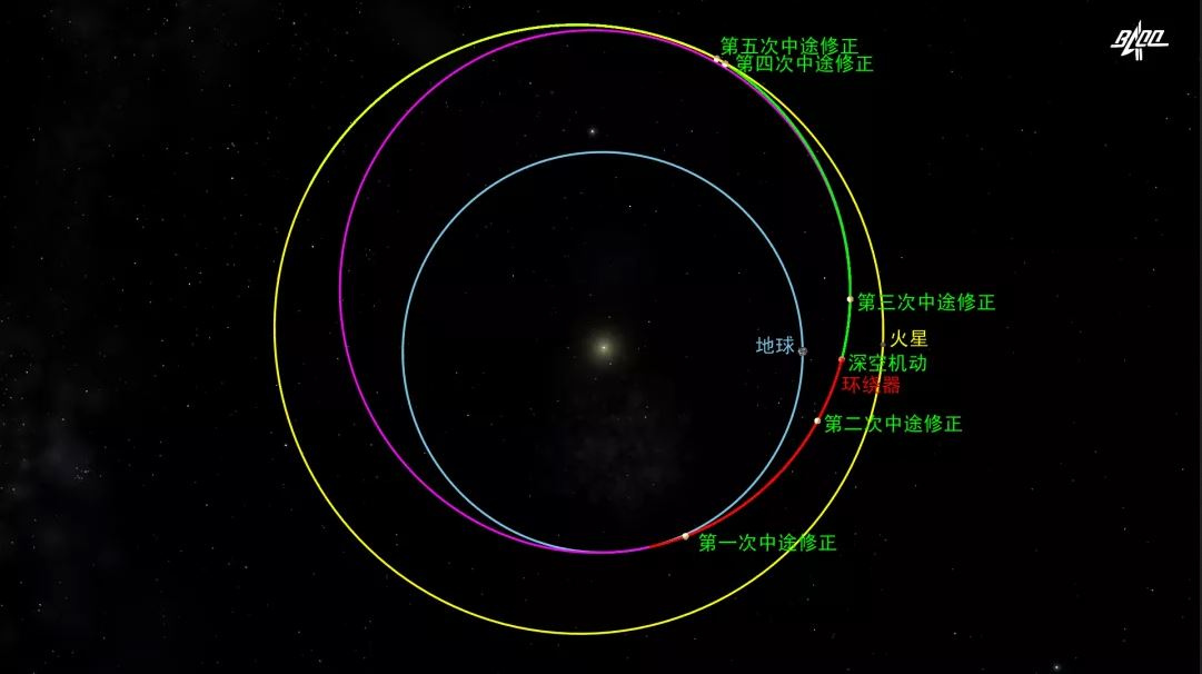 Tianwen-1.JPG
