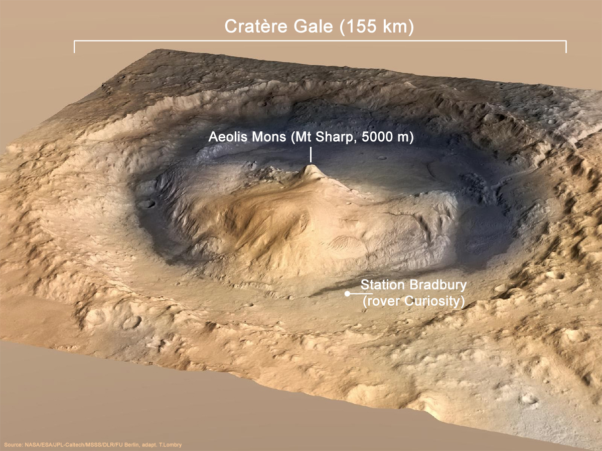mars-gale-cratere-3d.jpg.088b09c106f5314524c1112c72e1e88b.jpg