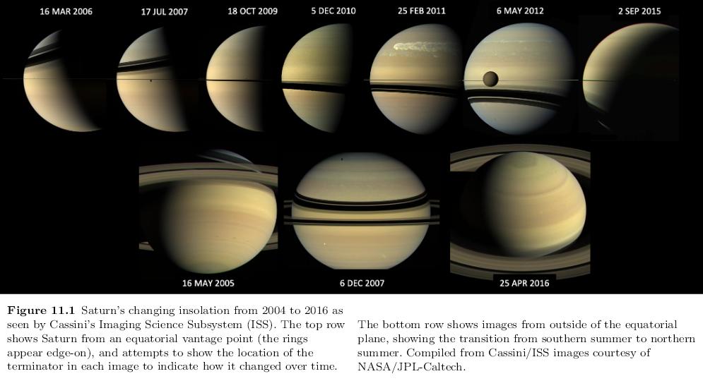 201216_Fletcher-et-al._Cassini-ISS_Saturn-2004-16_Fig_11.1.png.d834f909ecc712553e858dcd6b9d344a.png