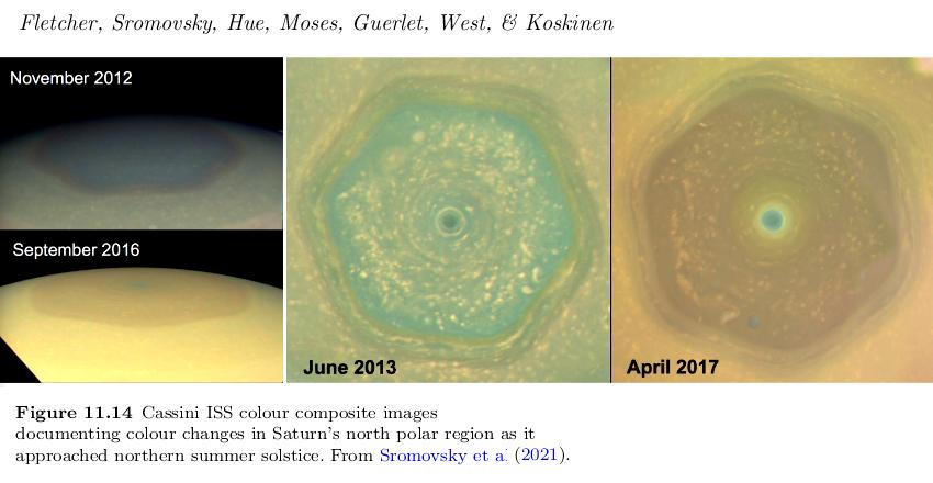 201216_Fletcher-et-al._Cassini-ISS_Saturn-north-polar-region_Fig_11_14.png.b5ac3d7b282f3c183d7b6a0681d36c93.png