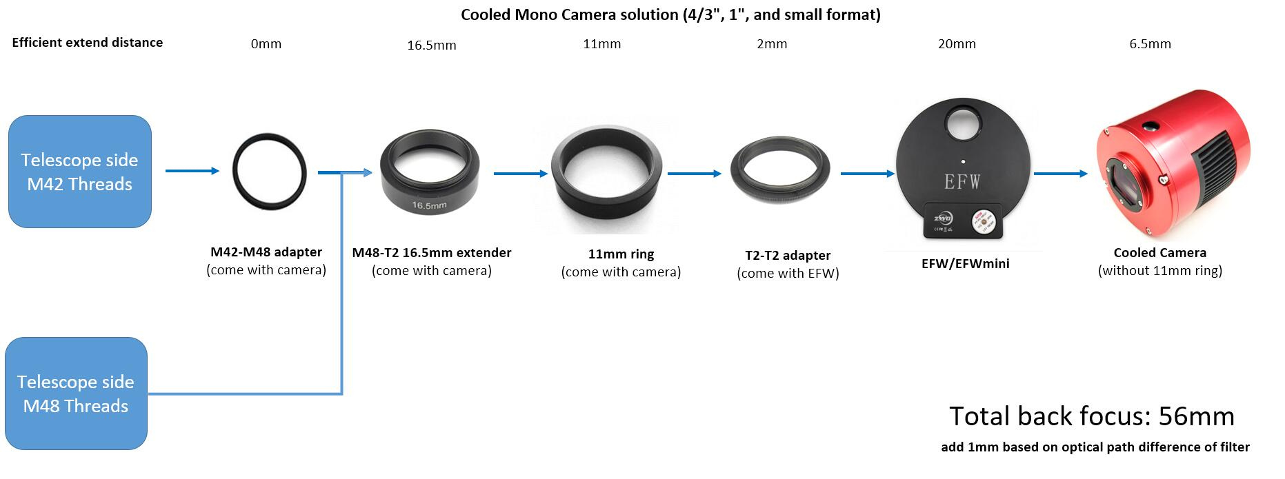 Cooled-Mono-Camera-solution.jpg