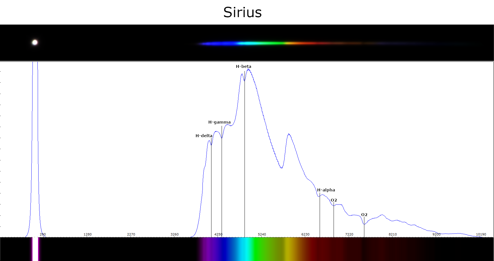 Sirius_analyse_Finale.png.b103ddf7c4b9d664765b4f24701f2538.png