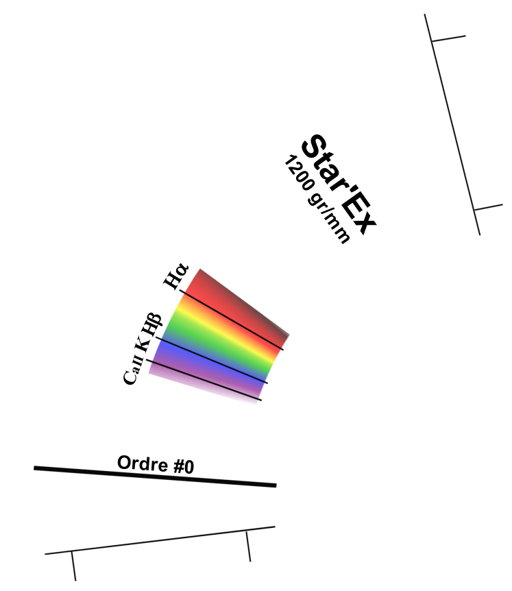 graphe1200.png.fa50d2f32a06d994ce0afc2d59e36095.png