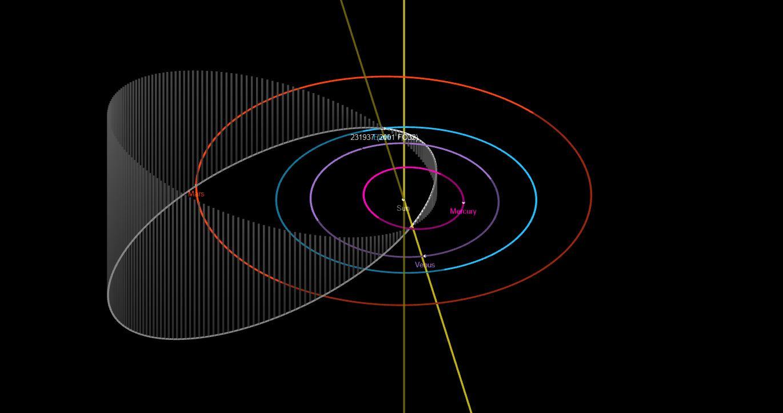 2001FO32-orbite.JPG
