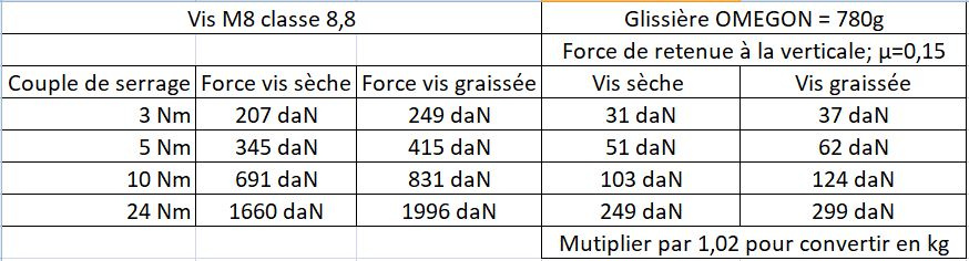6042223c5834d_ForcesderetenueglissireOMEGON.JPG.81fd0f5d6d3294ae73501107ff26c73e.JPG