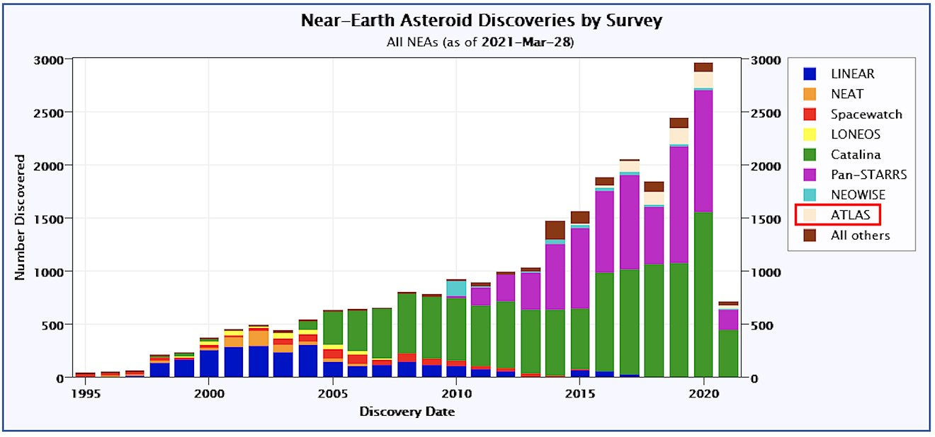 ATLAS-statistiques.jpg.fb226cff130e67c86a1fd80a89ed9ebf.jpg