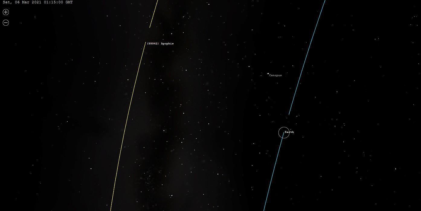 Apophis-orbite.jpg