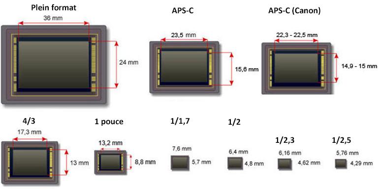 tailles-capteurs.jpg.3096397995b5f9fa123a0689caba21a0.jpg