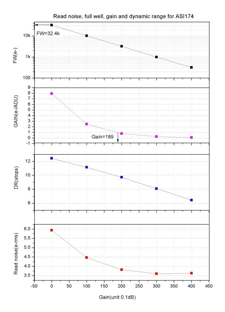 174-Gain-RN-DR-FW-vs-gain-738x1024.jpg.59ab3eec9ae1555c5c531cde8df6fadc.jpg