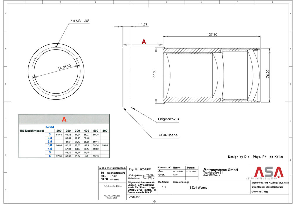 3Zoll_Wynne_Design.thumb.jpg.69e0b5be5721010843e4ace2530d9ade.jpg.2587cec77187d5c13084a751ff50e88b.jpg