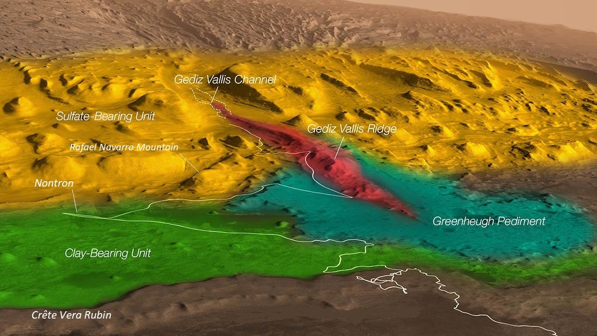 Route-for-Mars-Curiosity-Rover.jpg.186f9b8eaa6332715faf4562c251ef4c.jpg