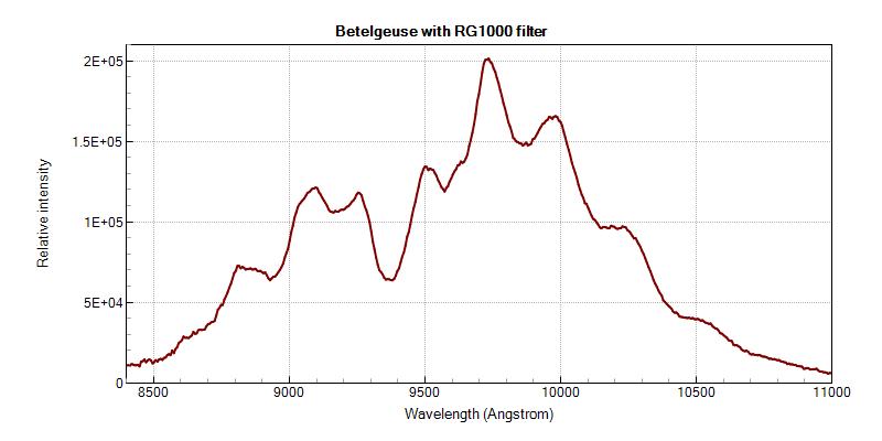 betelgeuse_rg1000_20200121.png