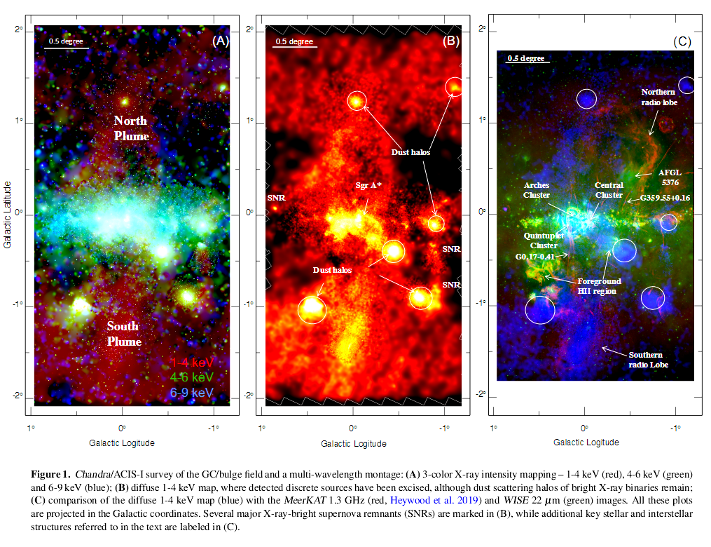 210426_Wang_Chandra-MeerKAT-WISE_Galactic-Center_Fig.1.png.65b56342af5a474888c1451ef653ac37.png