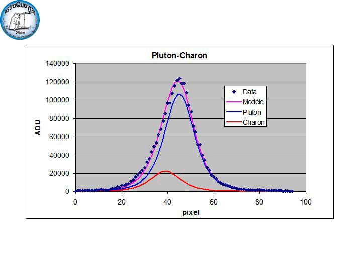 courbe-photometrique-pluton.jpg.95414db94dbe032b4e9808d07ede7d1f.jpg