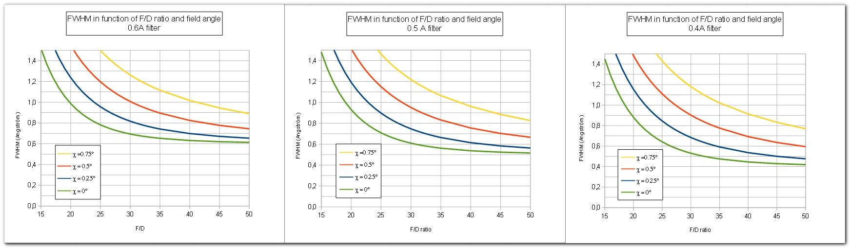 FWHM-field-angle.JPG